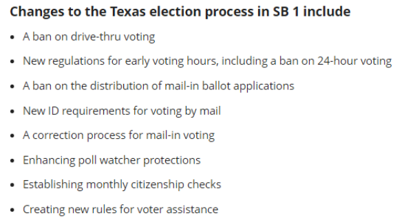 texas election law